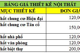 Bang Gia Thiet Ke Noi That